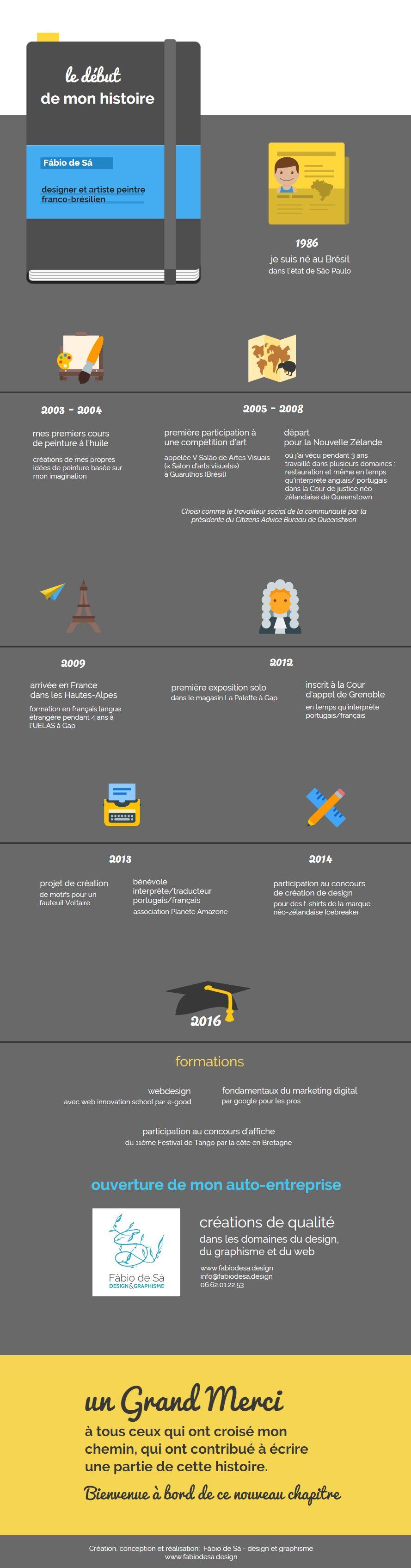 infographie fabiodesa coupée