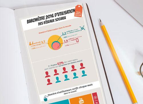 Infographie par Fabio de Sa
